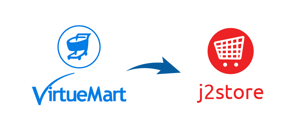 Virtuemart Migration