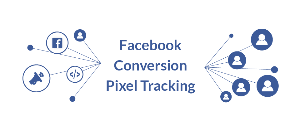 Facebook Conversion Pixel tracking