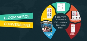 5 Easy Ways to Increase E-Commerce Conversion Rates