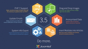 Joomla's new version is lighter than ever. Here's what Joomla 3.5 looks like