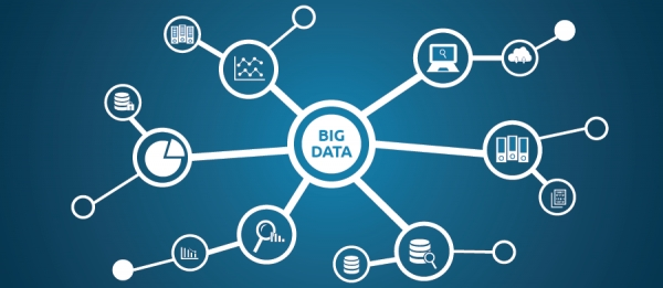 What Big Data is – Part I